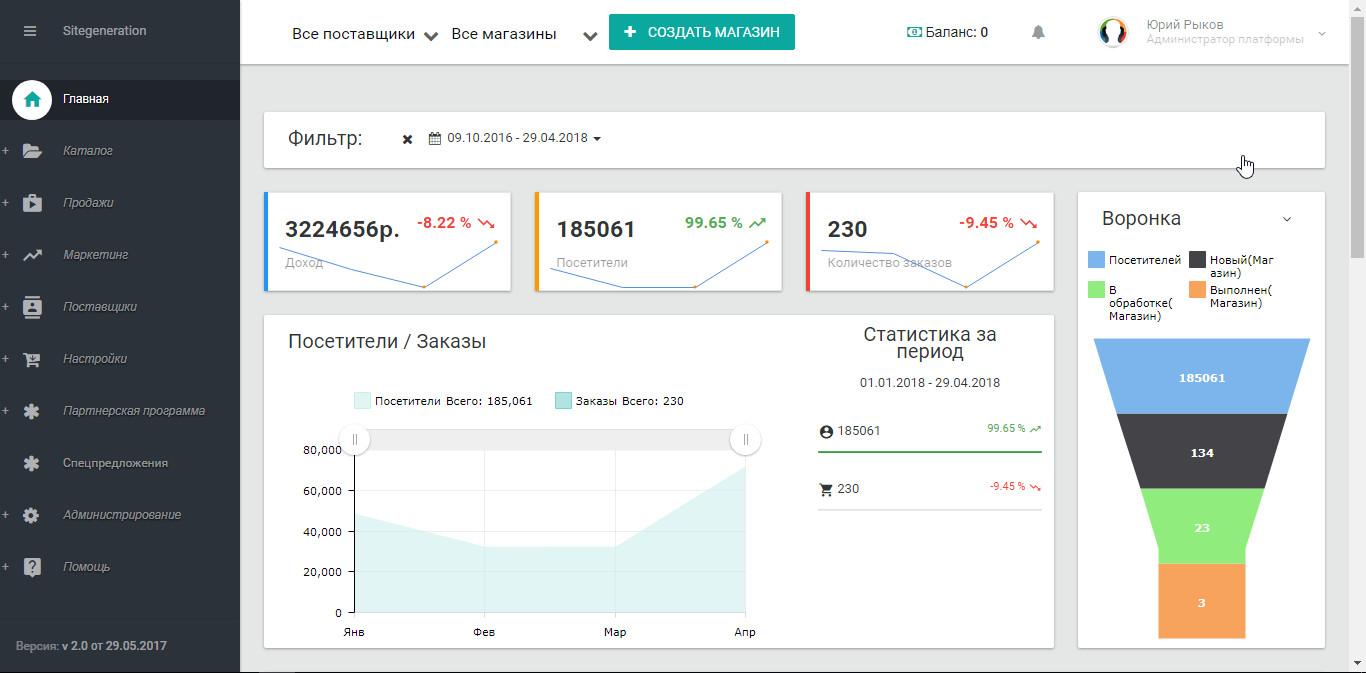 Разработка платформы по созданию интернет-магазинов